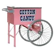 Where to find CART, COTTON CANDY PINKY FLOSS in Terrell